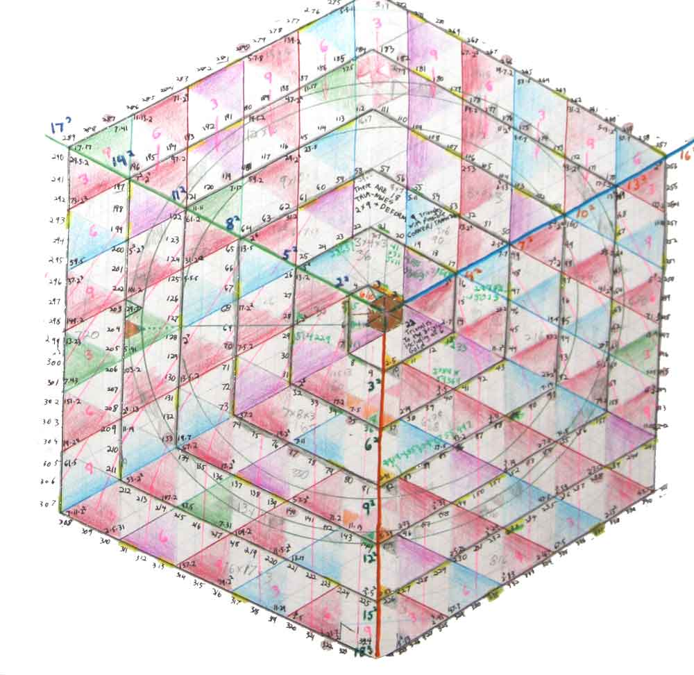 The Isometric Cube Spiral